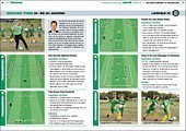 Shots of MUFC Mariners in fussballtraining JUNIOR magazine produced by The German Football Association